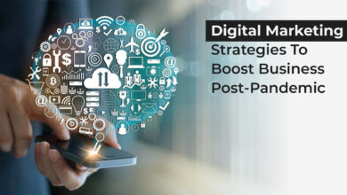 Digital Marketing in the Post-pandemic